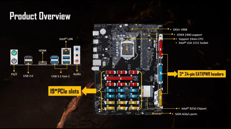 B250-Mining-ASUS-Expert-Motherboard_7-740x416