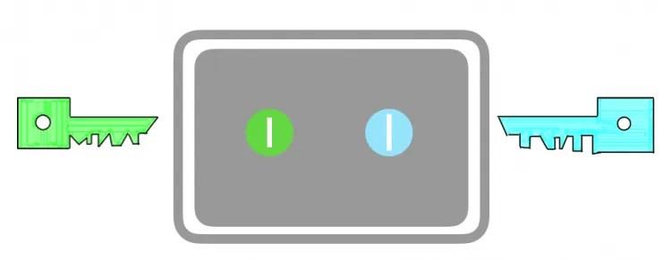 chave-Privada-1-Multifirma-Bitcoin