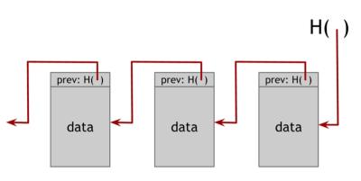 Cadena de bloques - Block chain