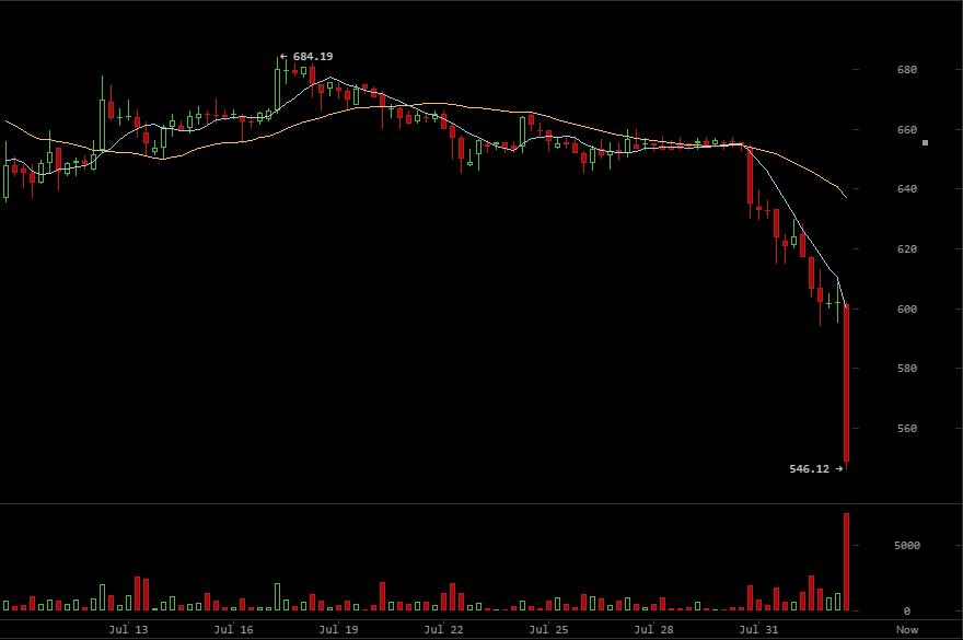 Precio-Bitcoin-Reunión-Core-Mineros