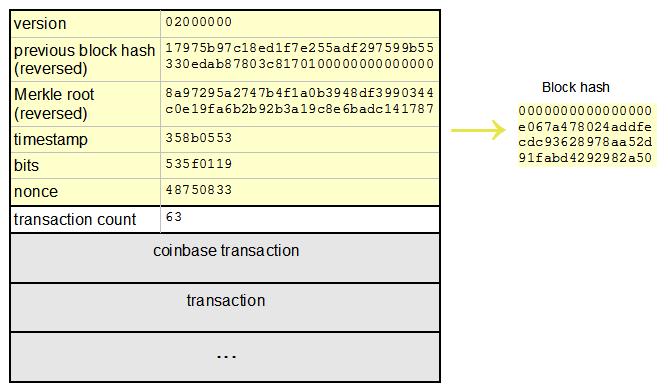 Hash150517
