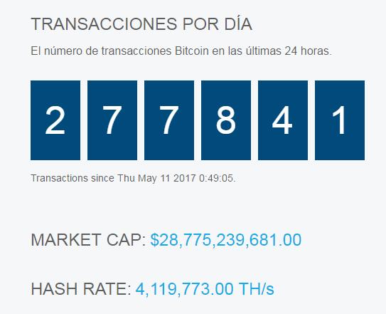 TransaccionesBTC