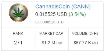 Cannabis0617