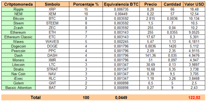Excel-Criptomonedas-070617