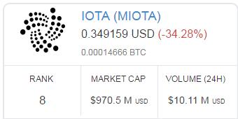 IOTA150617