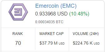 Ranking-Emercoin