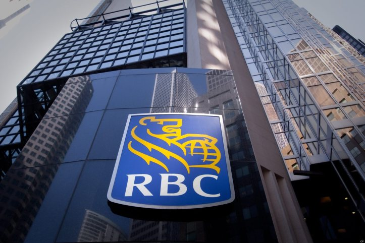 RBC - The Royal Bank of Canada