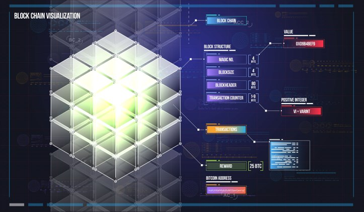 Blockchain Nebraska Proyecto