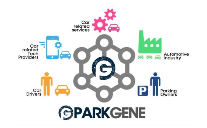 Parkgene-ICO