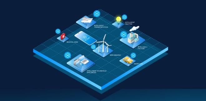 proyecto IoT Chain