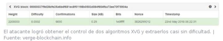 Ataque DDOS Verge - 22 mayo 2018