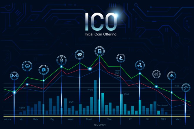 Proyectos ICOs- Correcta Evaluación