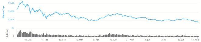 Capitalizacion de mercado 130818