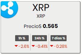 Precio XRP 30-09-18