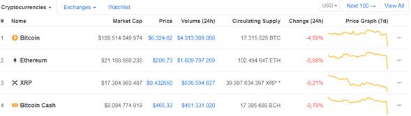 TOP 10 mercado 101018