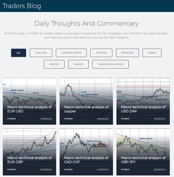 Traders Blog EverFX