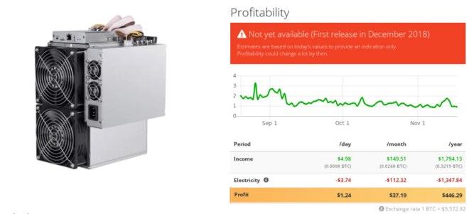 Analisis rentabilidad de Mineria