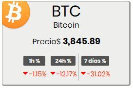 Valor Bitcoin 241118