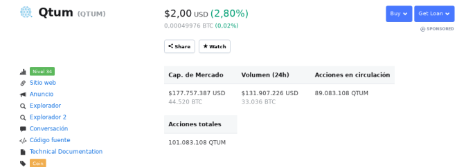 Datos moneda QTUM CoinMarketCap