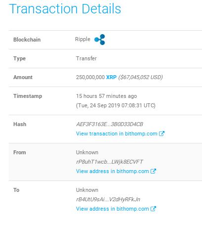 Movimiento de una ballena crypto por 250,000,000 XRP