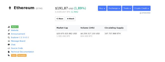 Cotización spot de Ethereum en CoinMarketCap