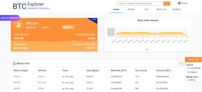 Explorador de la cadena de bloques de Bitcoin Tokenview