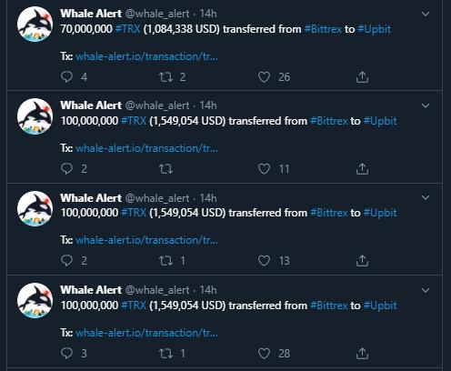 Alerta de las ballenas crypto en TRX