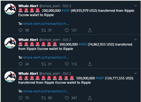 Las Ballenas Crypto mueven tokens XRP