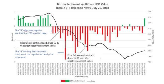 Twitter - Precio del Bitcoin