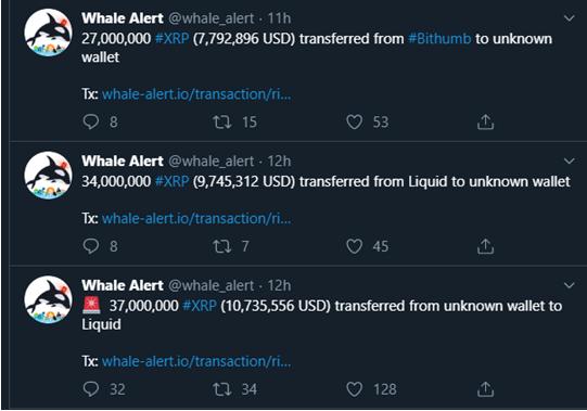 Movimientos de ballenas crypto en XRP