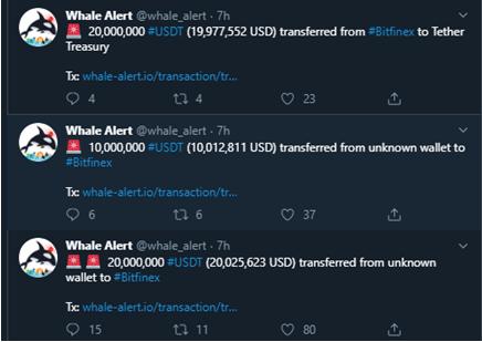 Más movimientos de las ballenas crypto en USDT
