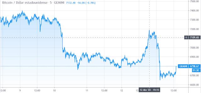 Forex Trading Vs Akcijų Prekyba