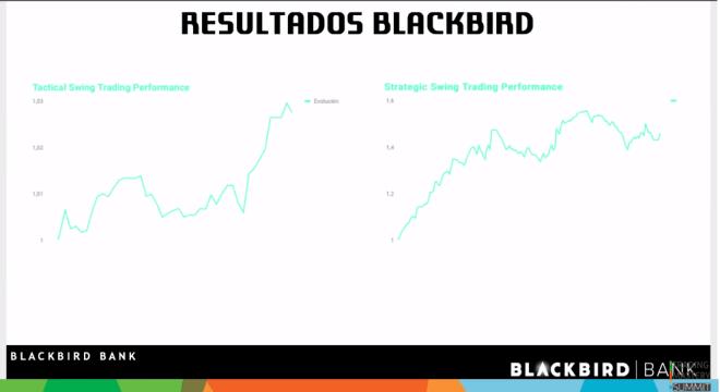 Gisele Turazzini responde cómo rendir en los mercados de valores y Forex en el trading durante la pandemia, durante el Trading Mastery Summit.