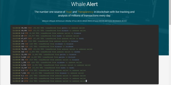 In the same way that Whale Alert reports the movements of crypto whales, Uniwhale does so with the large liquidity providers in the DeFi.  Source: Whale Alert