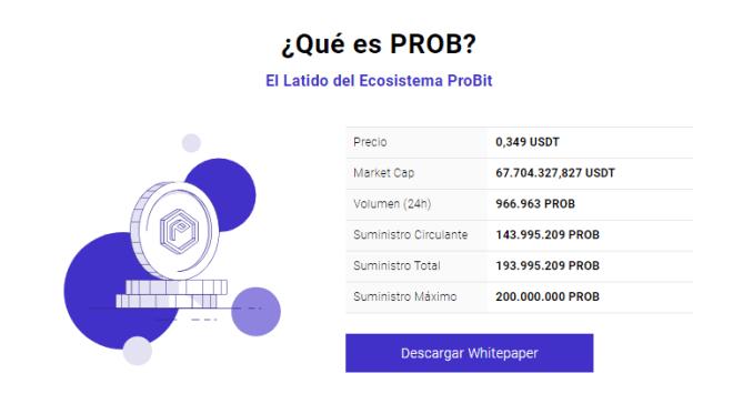 Datos del token PROB . Fuente: ProBit.