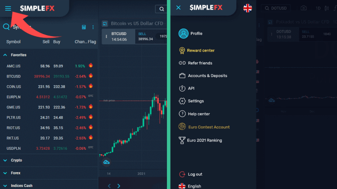 simplefx euro 2021