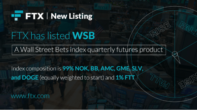 Índice Wall Street Bets de FTX. Fuente: FTX.