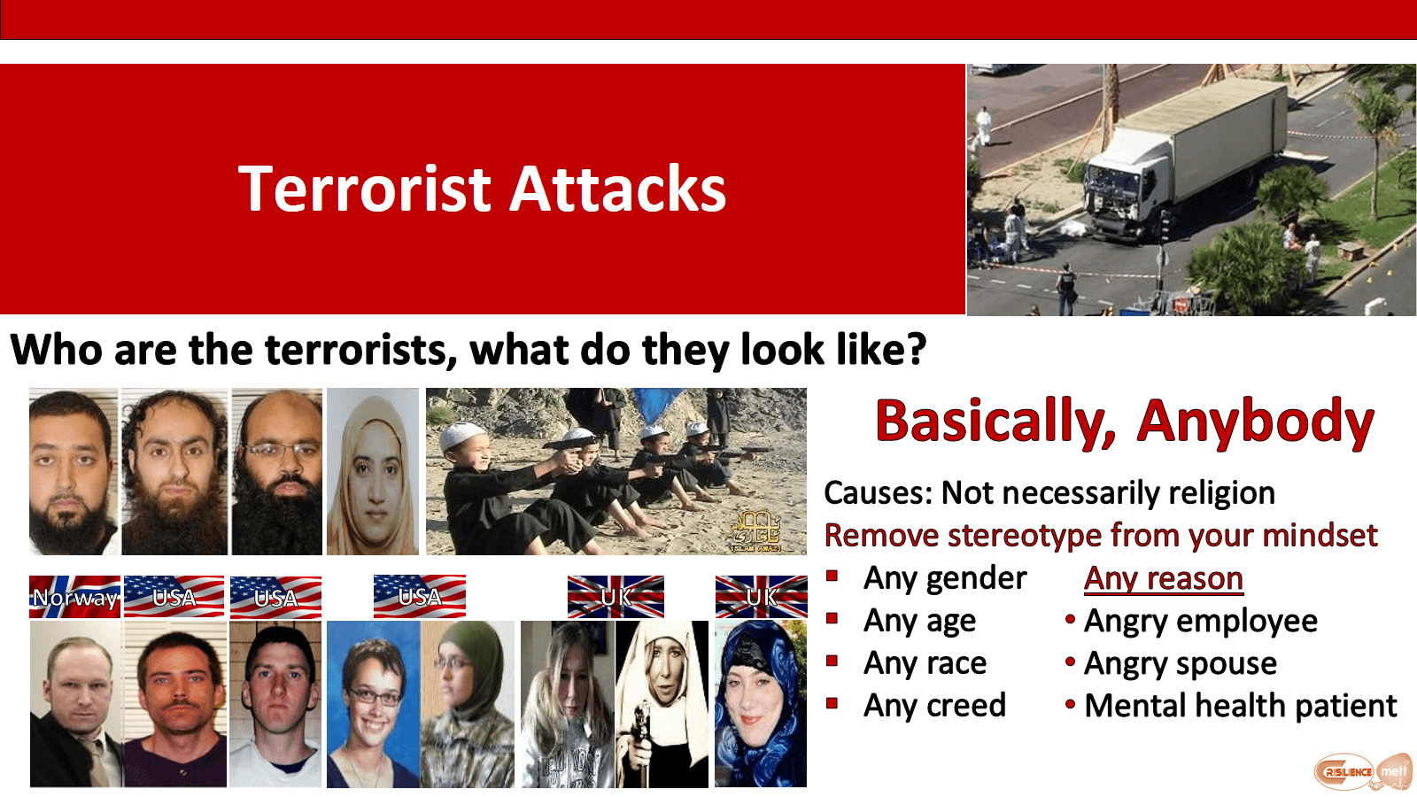 CIMAT slide 9 Who are the Terrorists?