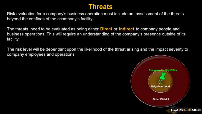 TIA Threats