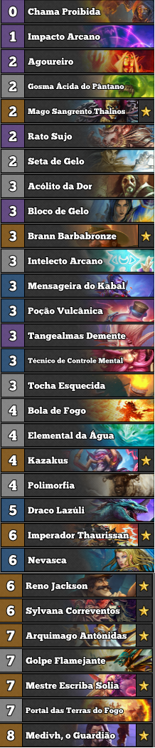 Reno Mage strifecro