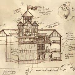 Globe Theater Diagram Autometer Pro Comp Tach Wiring William Shakespeare, The Theatre And Some Trivia   Blog Di Cristiana Ziraldo