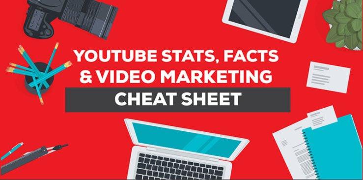 sfaturi continut youtube - infografic