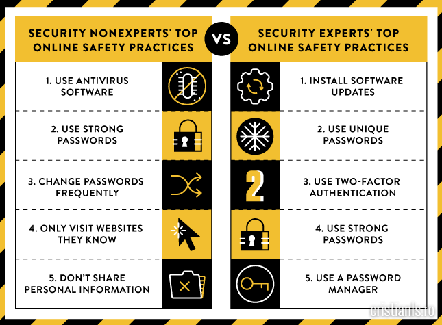 sfaturi securitate experti