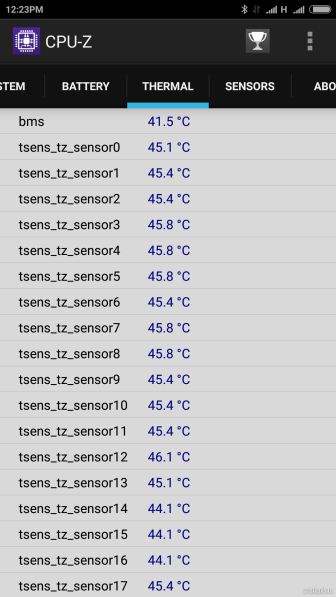 Screenshot_2016-04-23-12-23-50_com.cpuid.cpu_z