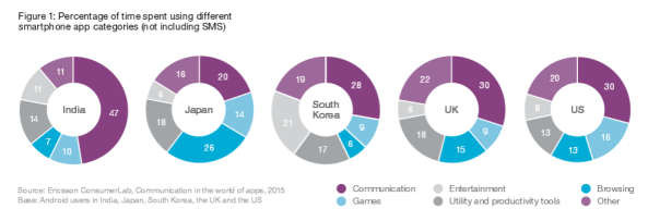 Ericsson Consumer Lab - communication apps (1)