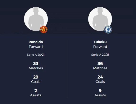 Lukaku reacts to Cristiano Ronaldo Comparison