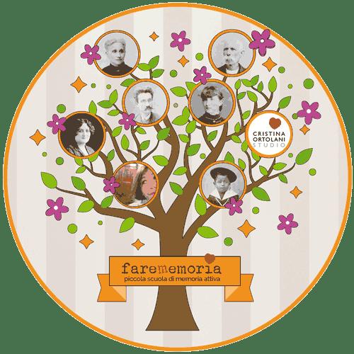 Farememoria - piccola scuola di memoria attiva - Storie di famiglia