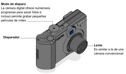 cristinaarce_camara_digital_compacta_simple_partes
