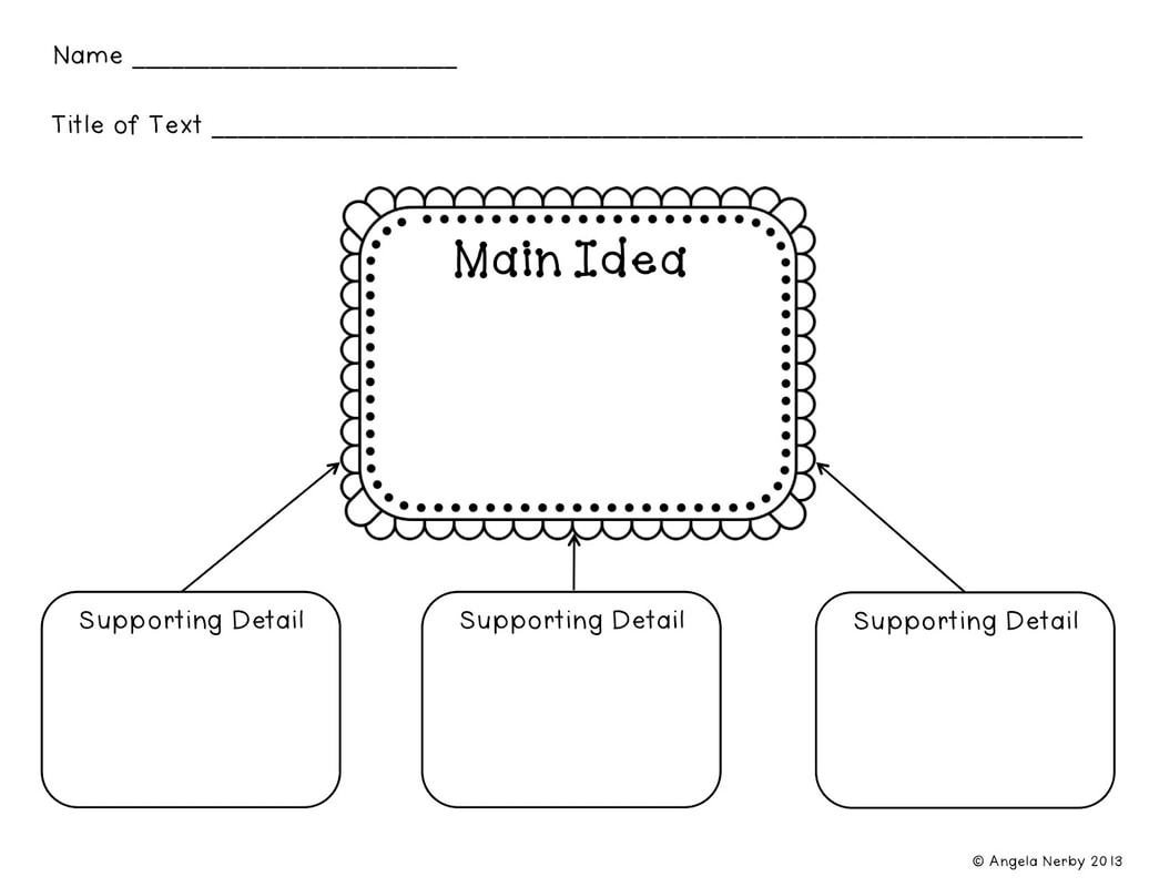 Identifying The Main Idea And Supporting Details