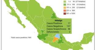 Covid-19/coronavirus/Hidalgo/casos